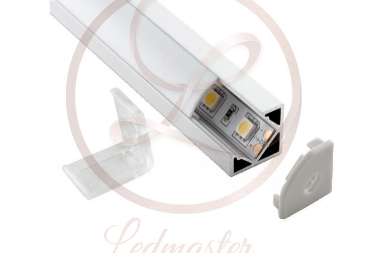 LED szalag profil